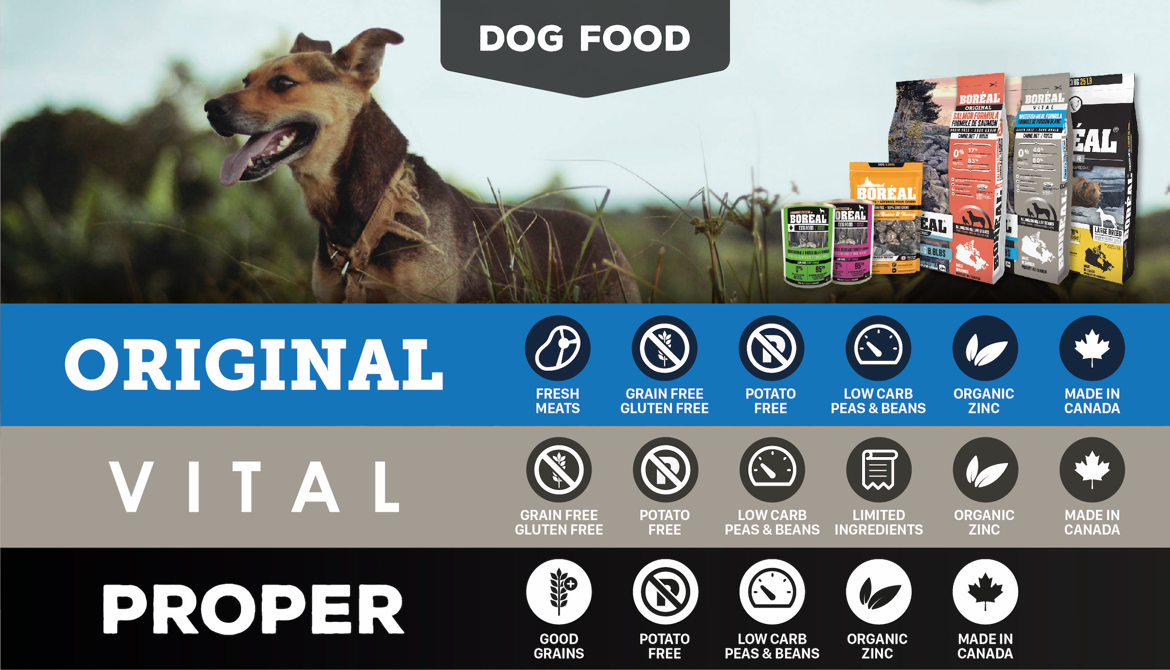 Free Boreal Dog Treats